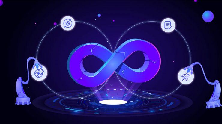 Building CI CD Pipeline for DevOps Automation